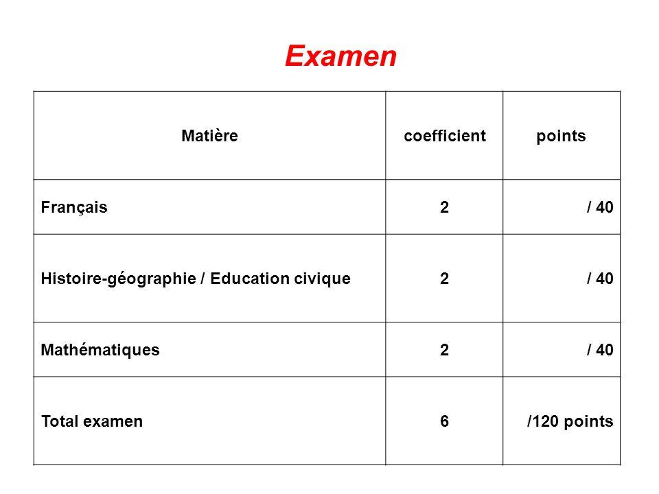 Examen Matière coefficient points Français 2 / 40