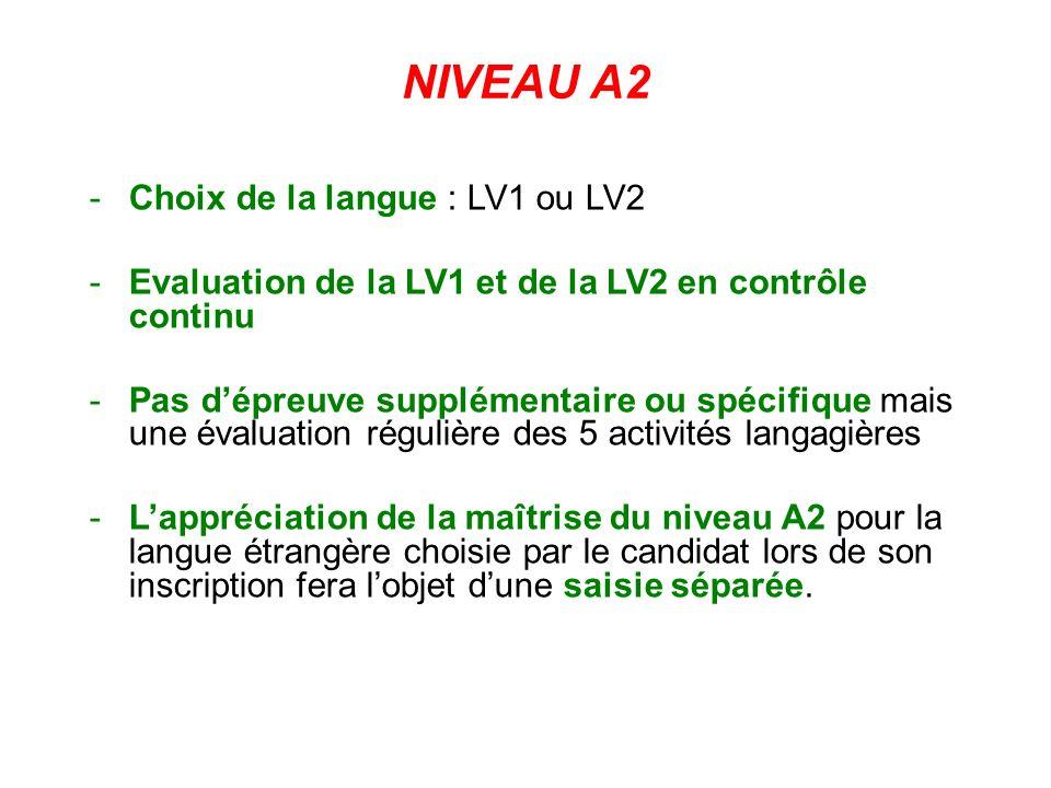 NIVEAU A2 Choix de la langue : LV1 ou LV2