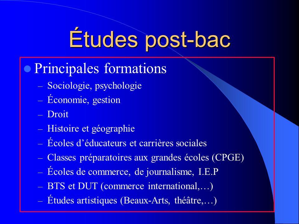 Études post-bac Principales formations Sociologie, psychologie