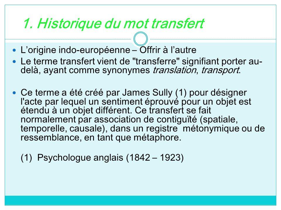 1. Historique du mot transfert