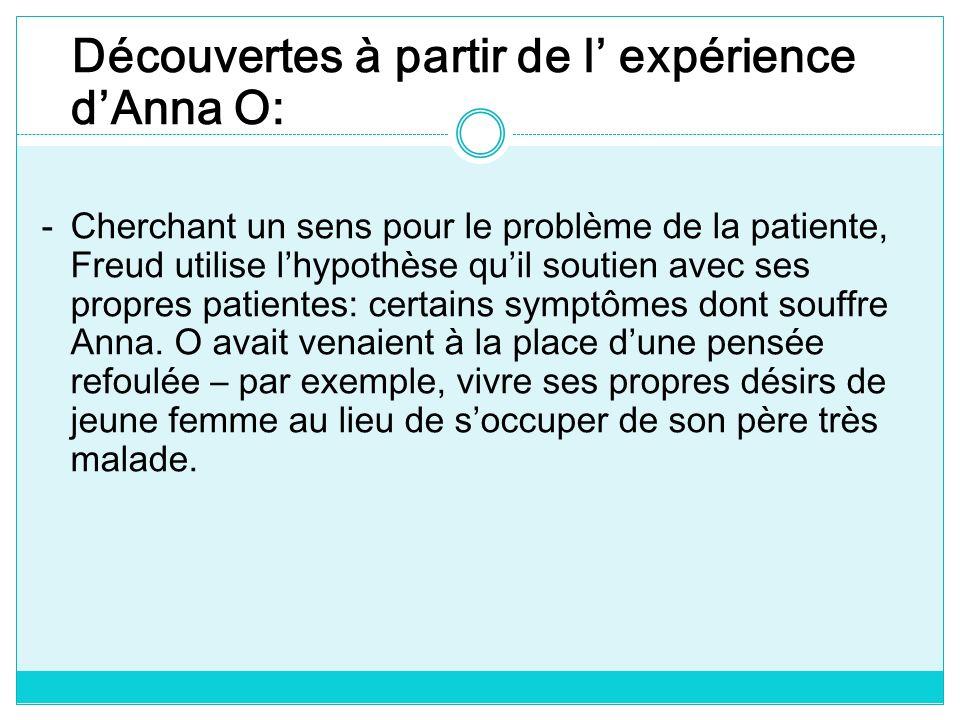 Découvertes à partir de l' expérience d'Anna O: - Cherchant un sens pour le problème de la patiente, Freud utilise l'hypothèse qu'il soutien avec ses propres patientes: certains symptômes dont souffre Anna.