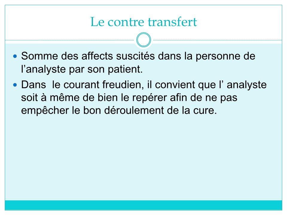 Le contre transfert Somme des affects suscités dans la personne de l'analyste par son patient.