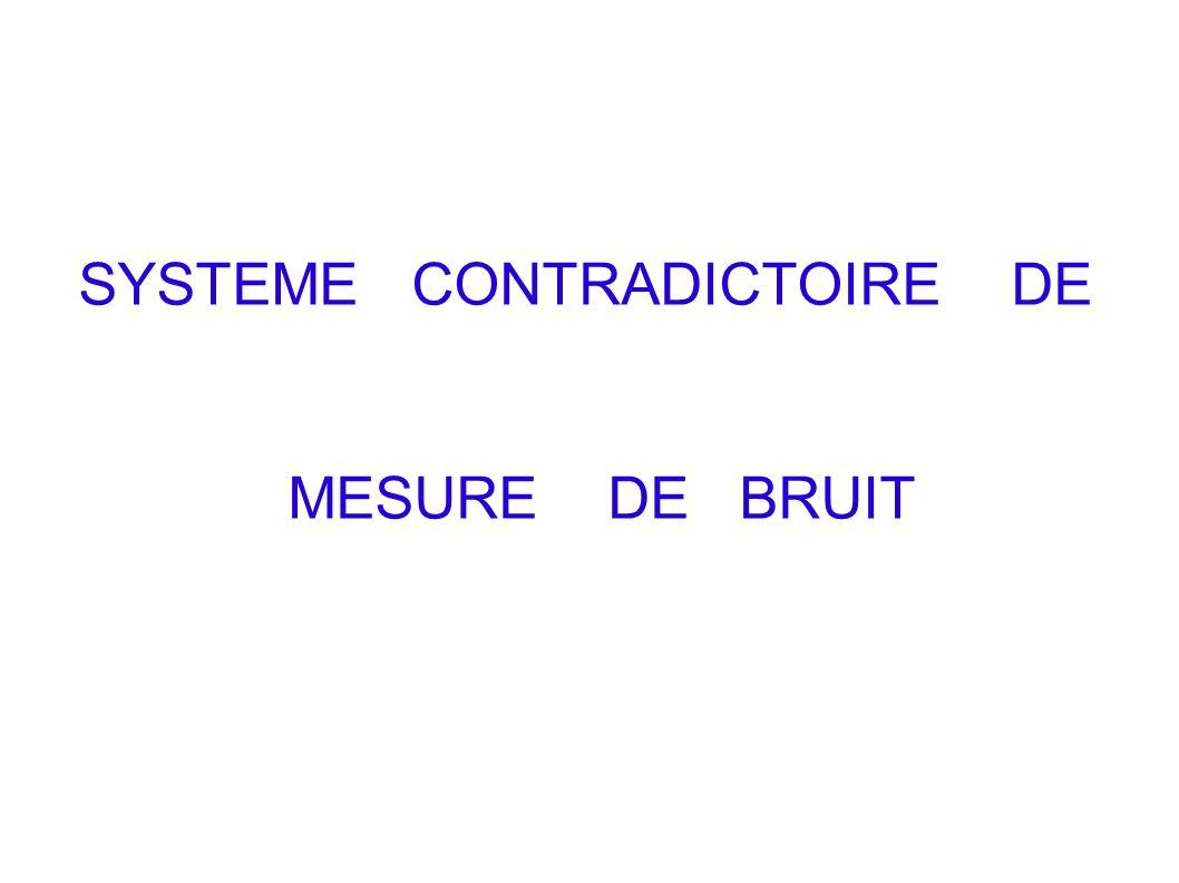 SYSTEME CONTRADICTOIRE DE