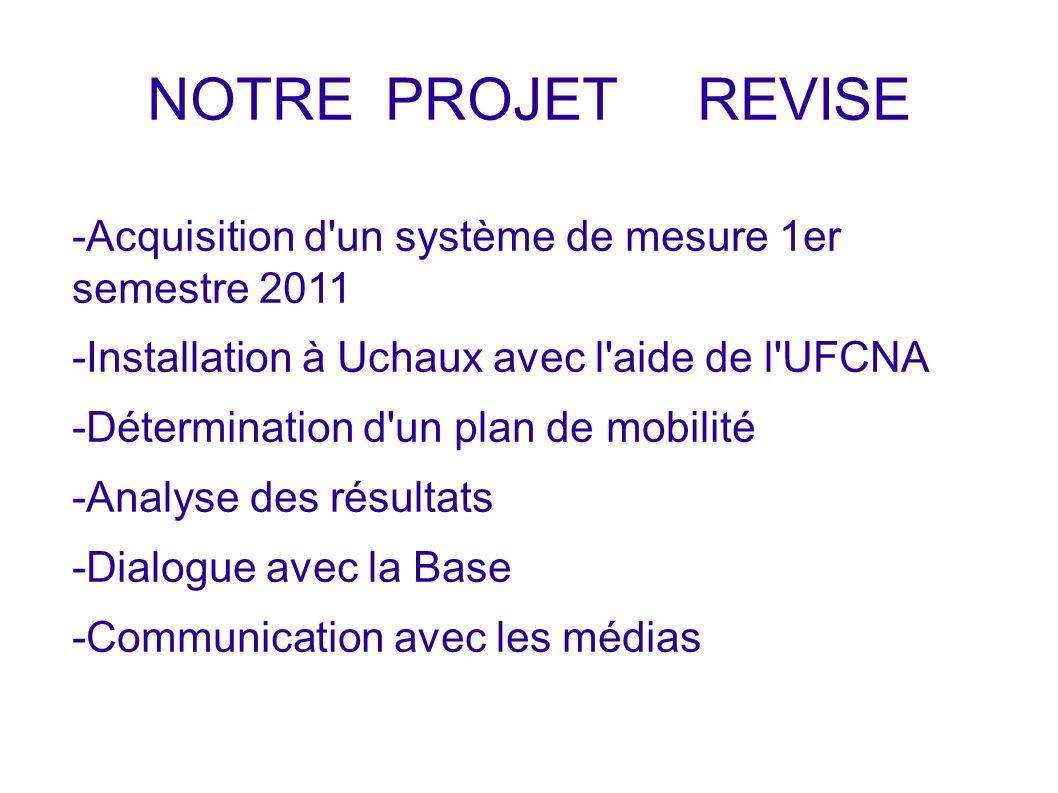 -Acquisition d un système de mesure 1er semestre 2011