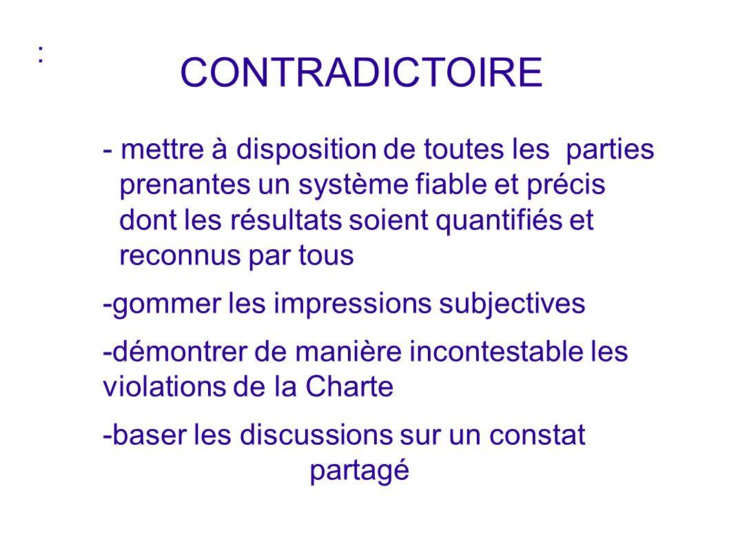 CONTRADICTOIRE :