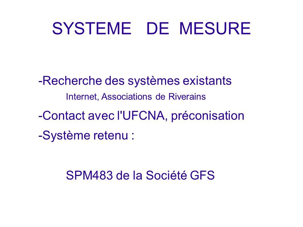 SYSTEME DE MESURE -Recherche des systèmes existants Internet, Associations de Riverains. -Contact avec l UFCNA, préconisation.