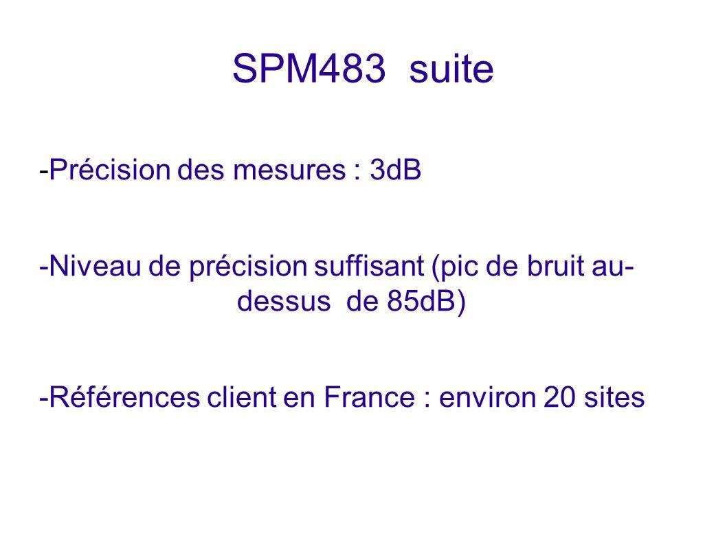 SPM483 suite -Précision des mesures : 3dB
