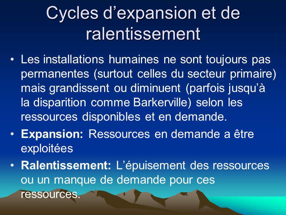 Cycles d'expansion et de ralentissement