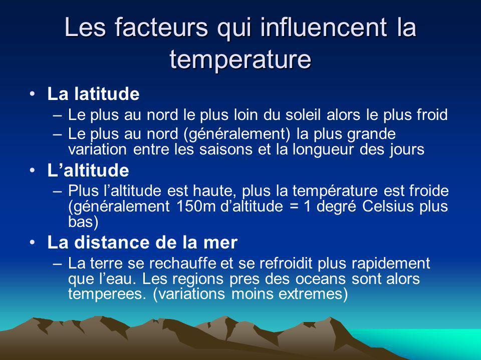 Les facteurs qui influencent la temperature
