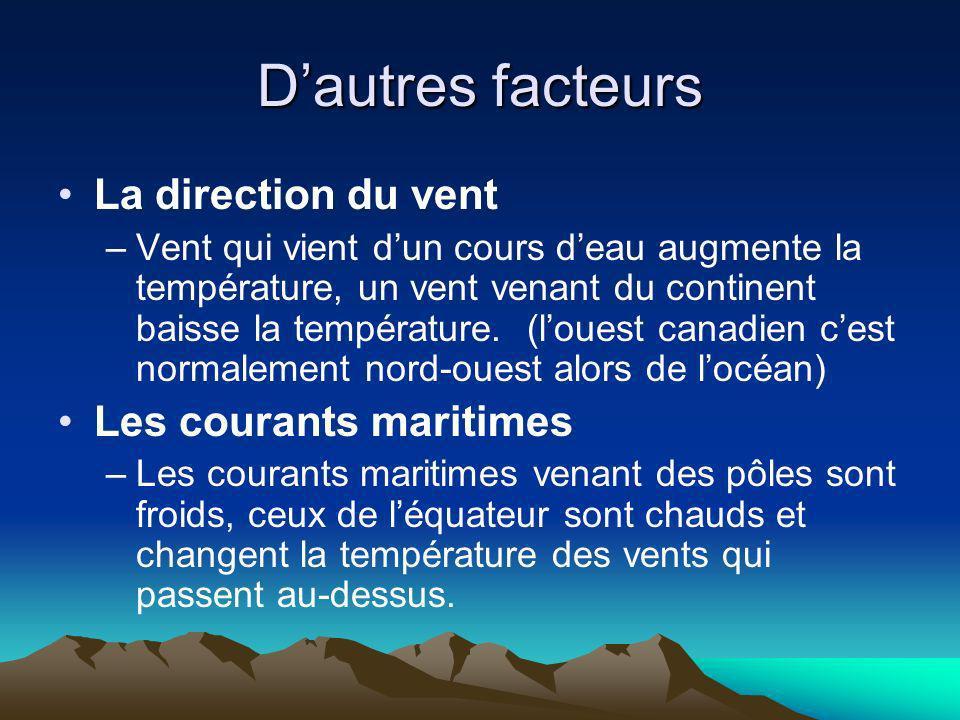 D'autres facteurs La direction du vent Les courants maritimes