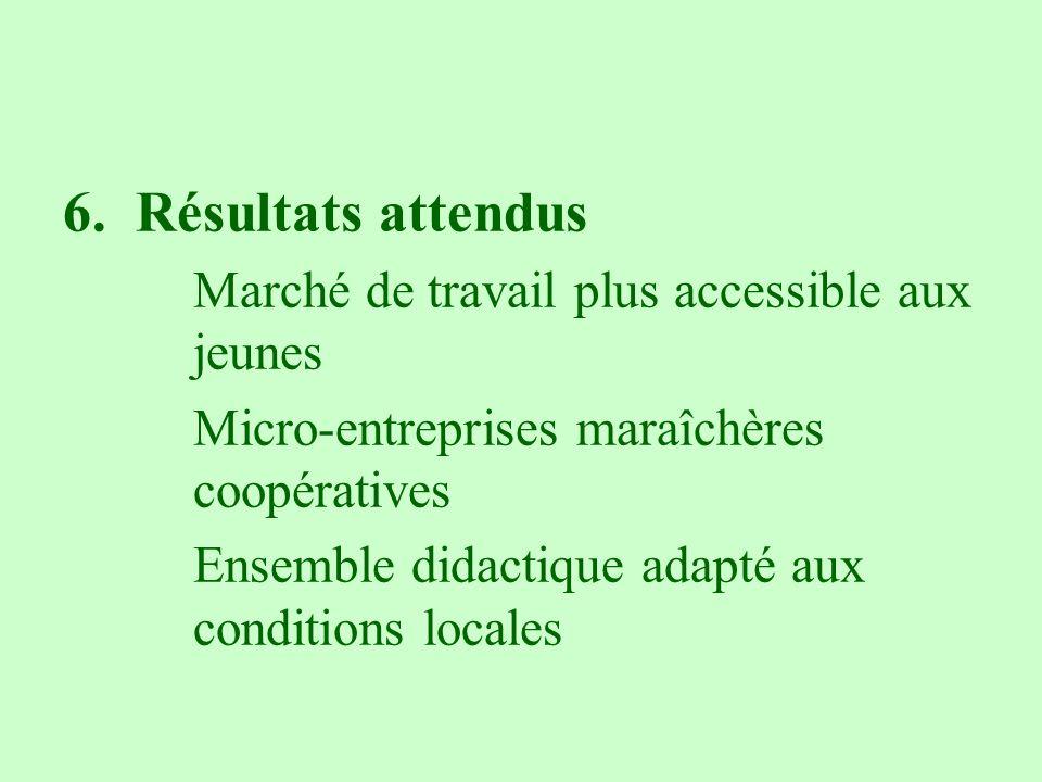 6. Résultats attendus Micro-entreprises maraîchères coopératives