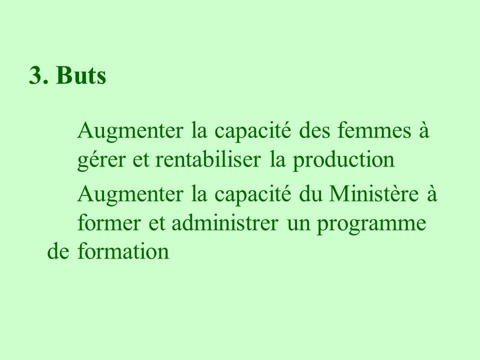 3. Buts Augmenter la capacité des femmes à gérer et rentabiliser la production.
