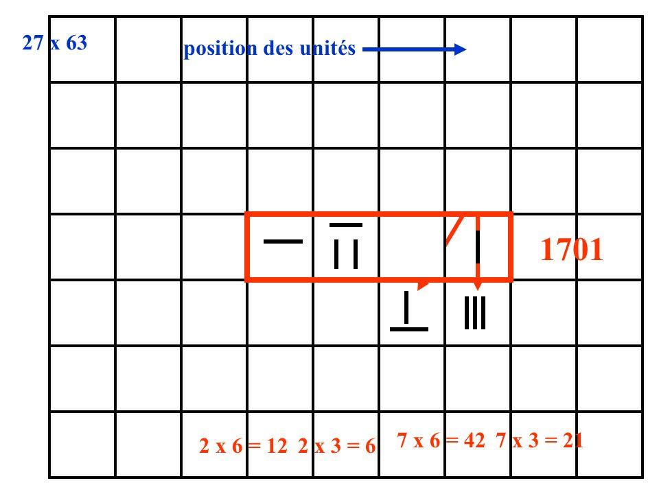 1701 27 x 63 position des unités 2 x 6 = 12 2 x 3 = 6 7 x 6 = 42