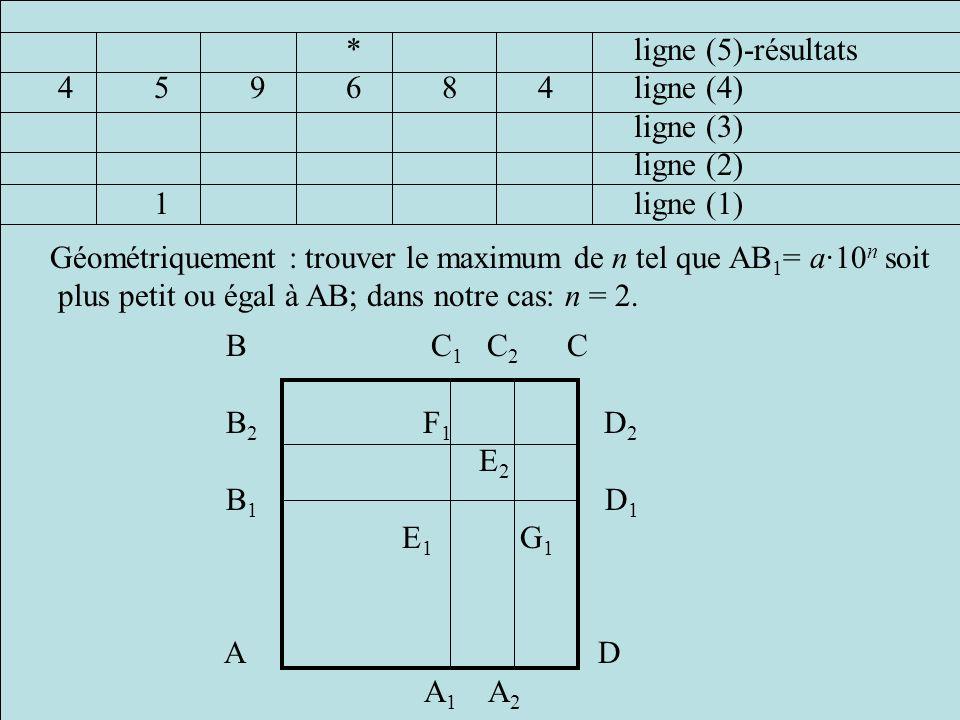 * ligne (5)-résultats 4 5 9 6 8 4 ligne (4) ligne (3) ligne (2) 1 ligne (1)