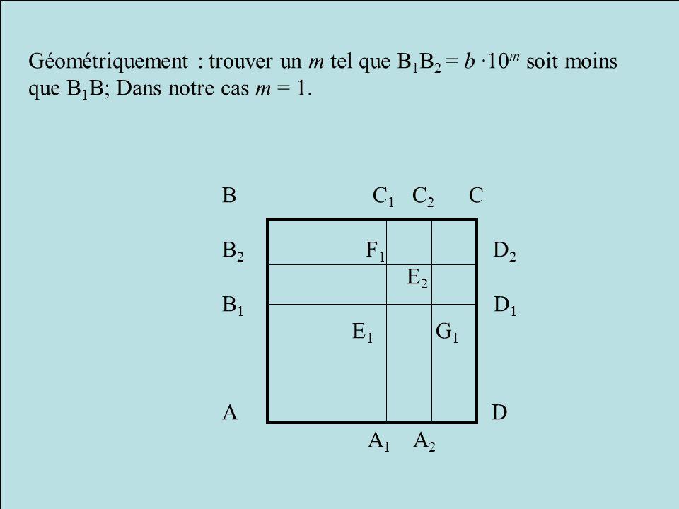 Géométriquement : trouver un m tel que B1B2 = b ·10m soit moins