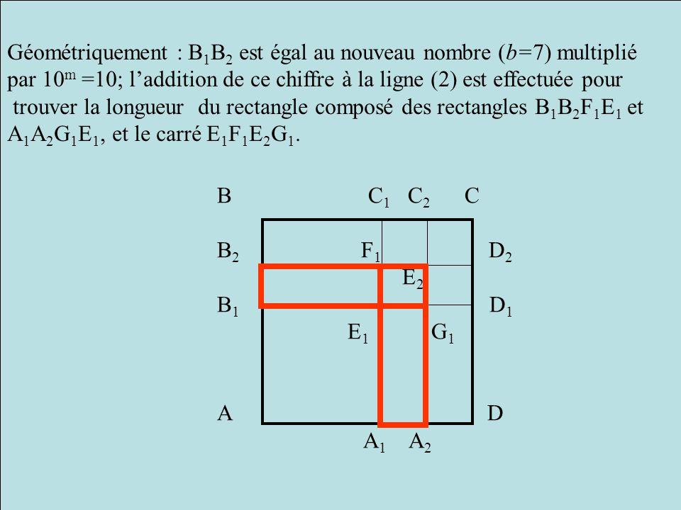 Géométriquement : B1B2 est égal au nouveau nombre (b=7) multiplié