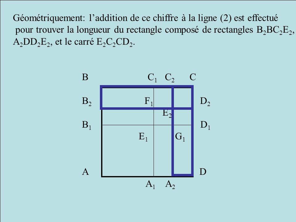Géométriquement: l'addition de ce chiffre à la ligne (2) est effectué