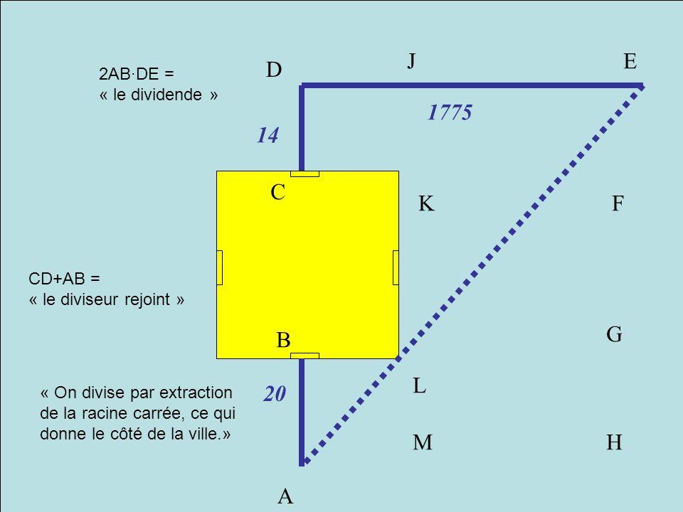A B C D E F G H M J K L 1775 14 20 2AB·DE = « le dividende » CD+AB =