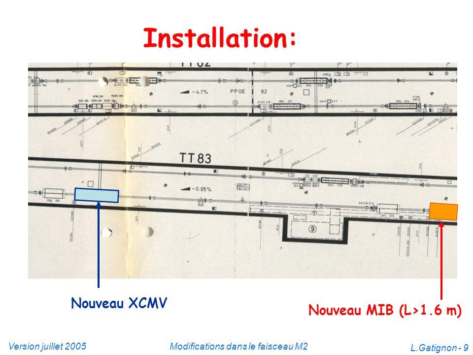 Modifications dans le faisceau M2
