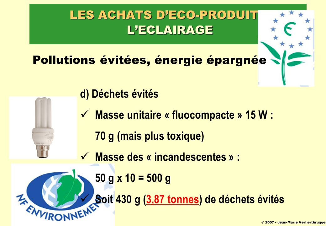 LES ACHATS D'ECO-PRODUITS L'ECLAIRAGE