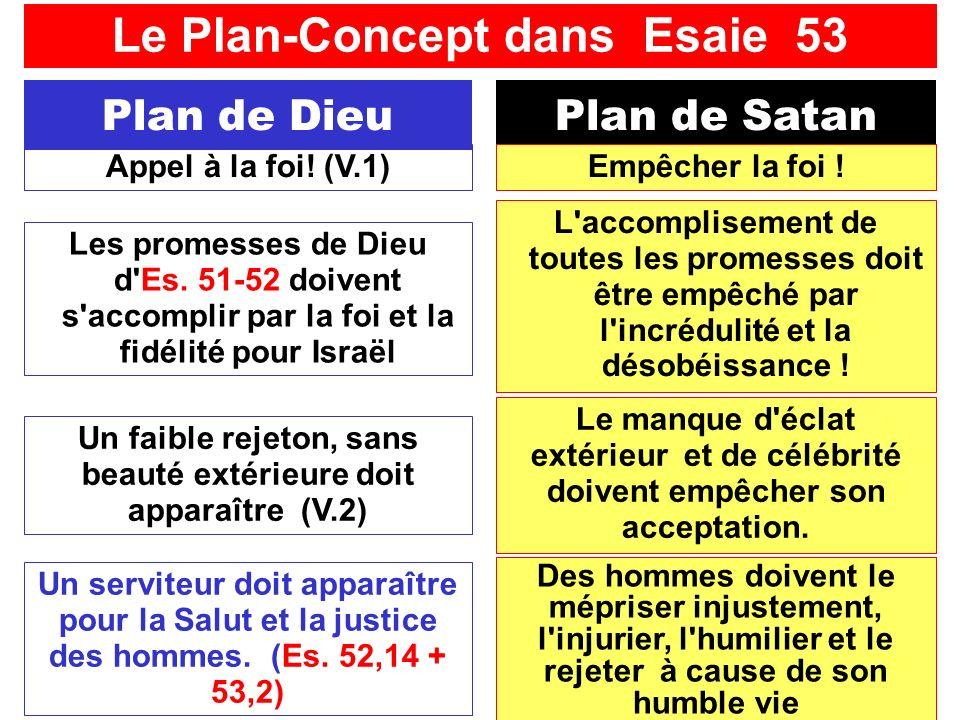 Le Plan-Concept dans Esaie 53