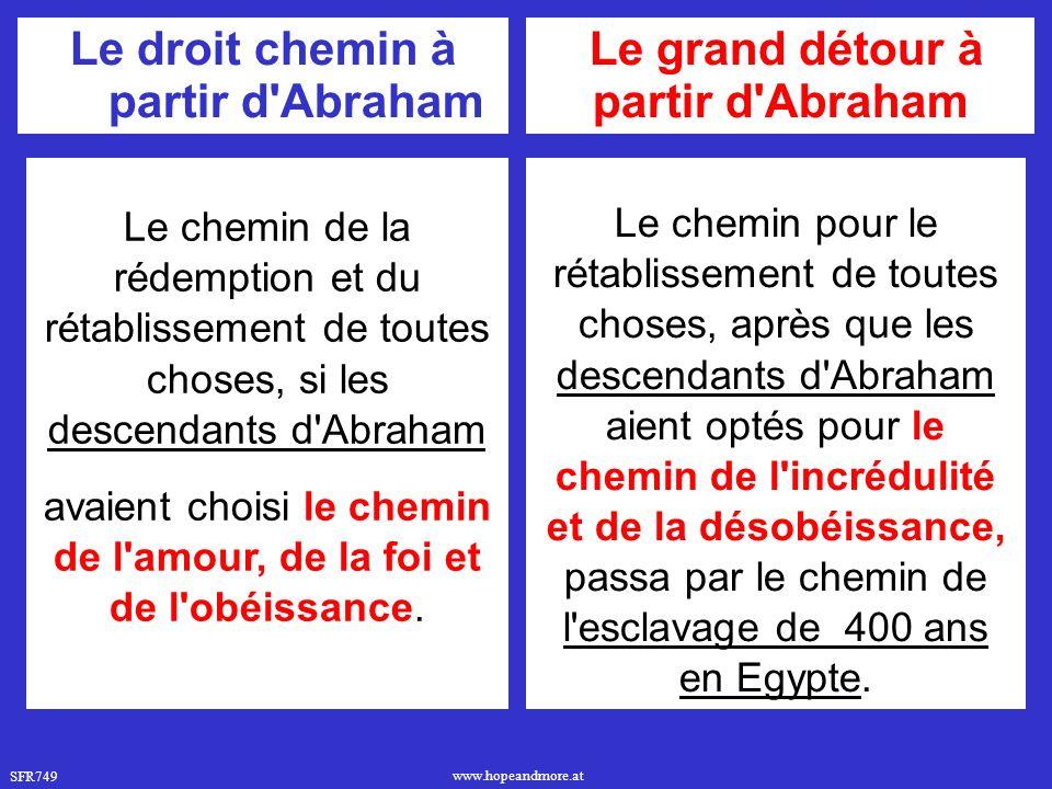 Le droit chemin à partir d Abraham Le grand détour à partir d Abraham
