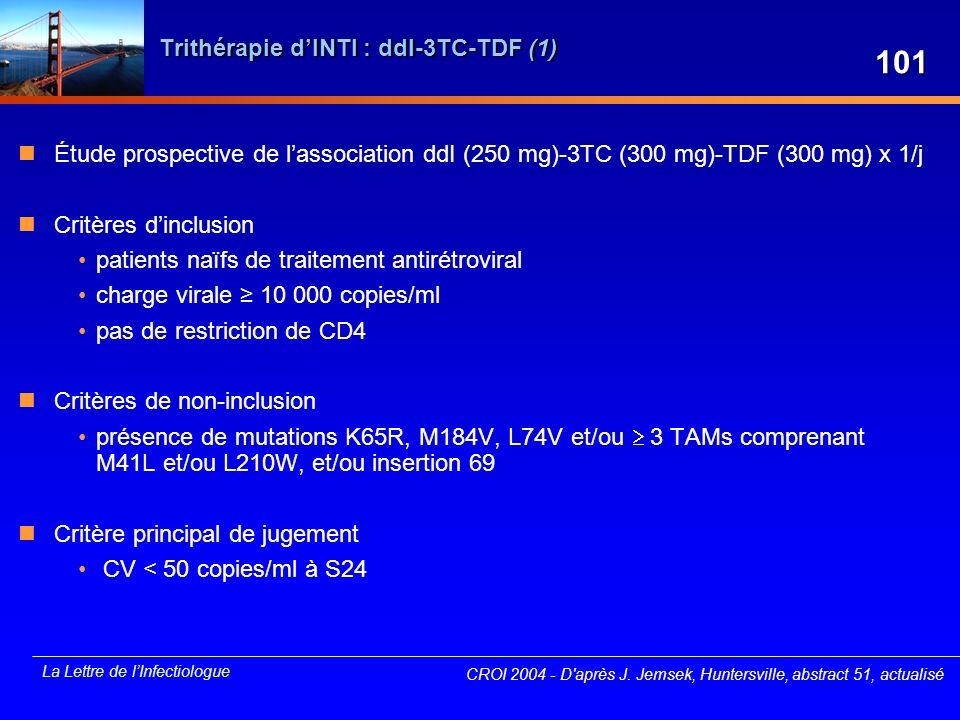 Trithérapie d'INTI : ddI-3TC-TDF (1)