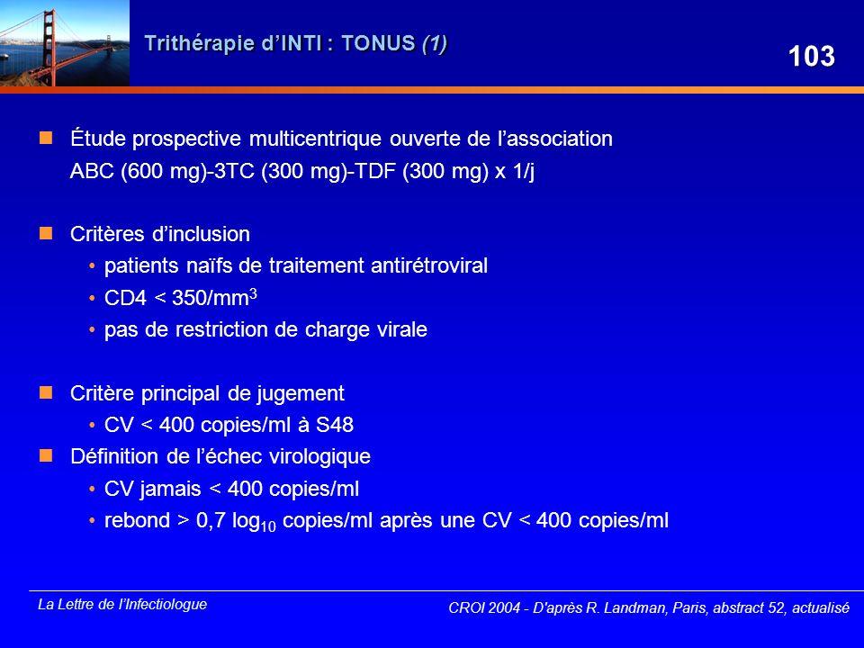 Trithérapie d'INTI : TONUS (1)