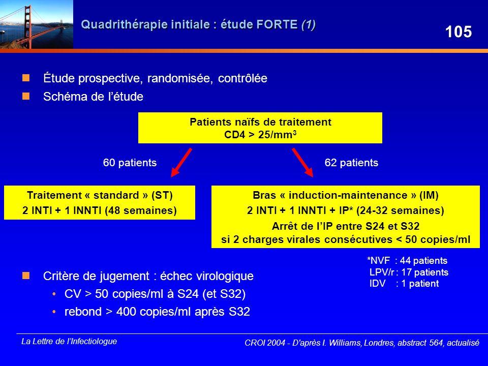 Quadrithérapie initiale : étude FORTE (1)
