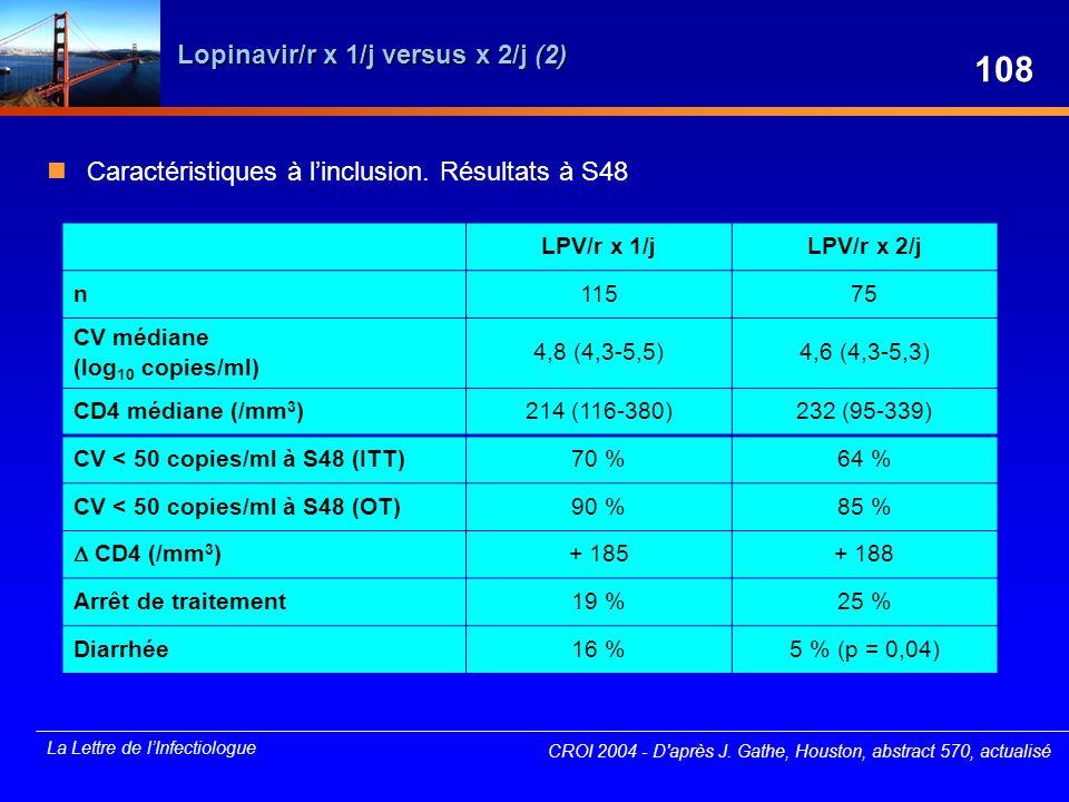 Lopinavir/r x 1/j versus x 2/j (2)