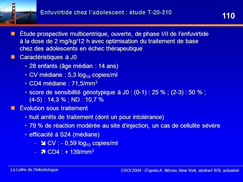 Enfuvirtide chez l'adolescent : étude T-20-310