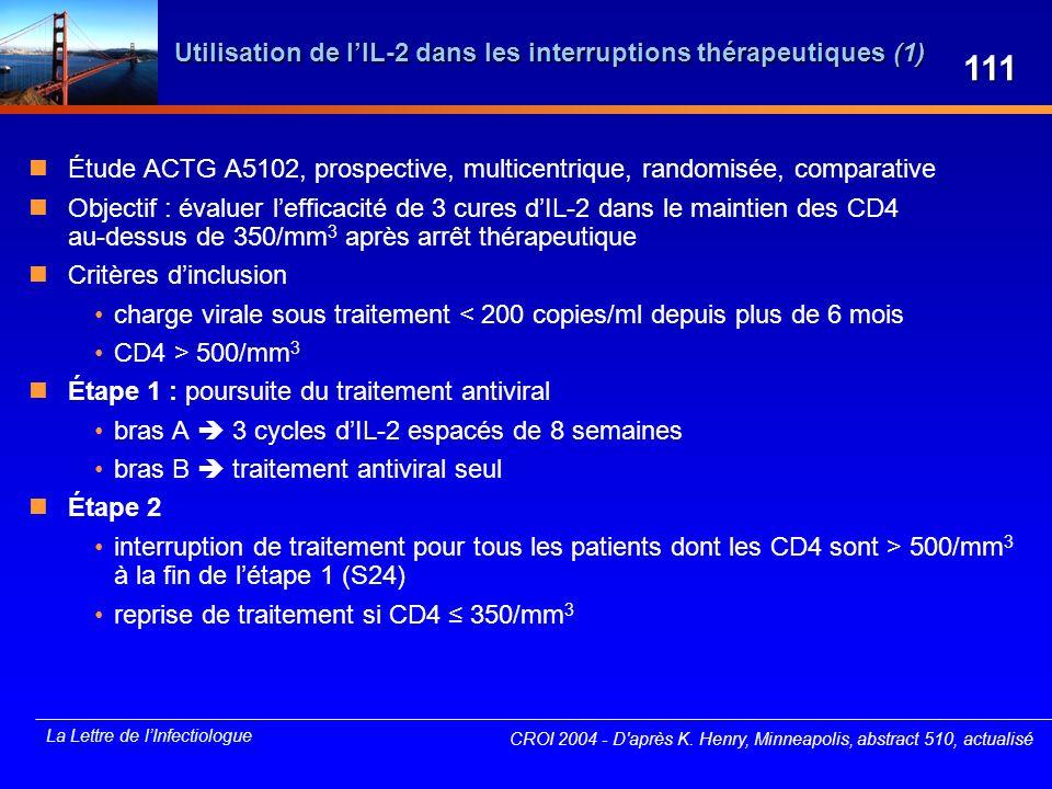 Utilisation de l'IL-2 dans les interruptions thérapeutiques (1)