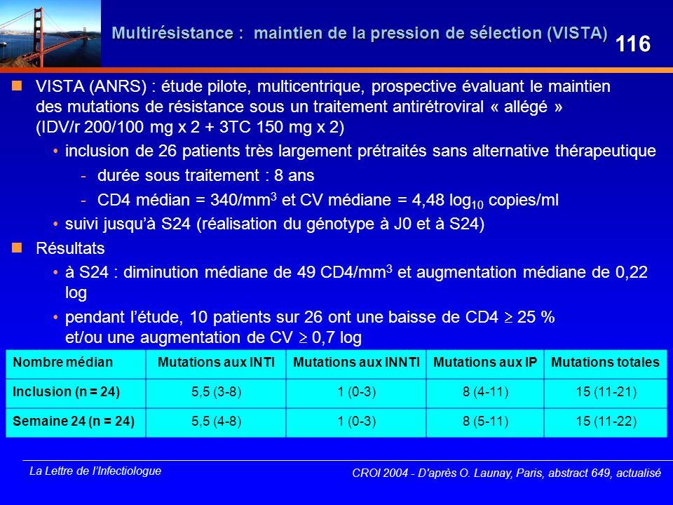 Multirésistance : maintien de la pression de sélection (VISTA)