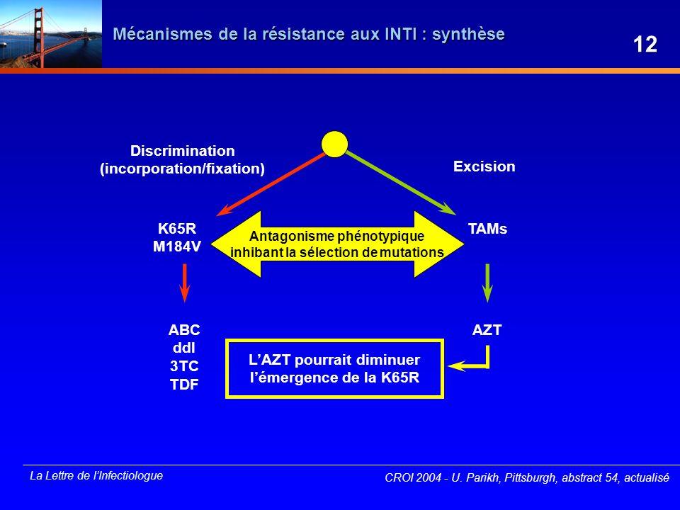 12 Mécanismes de la résistance aux INTI : synthèse Discrimination