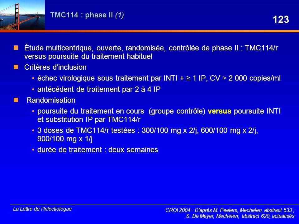 TMC114 : phase II (1)123. Étude multicentrique, ouverte, randomisée, contrôlée de phase II : TMC114/r versus poursuite du traitement habituel.