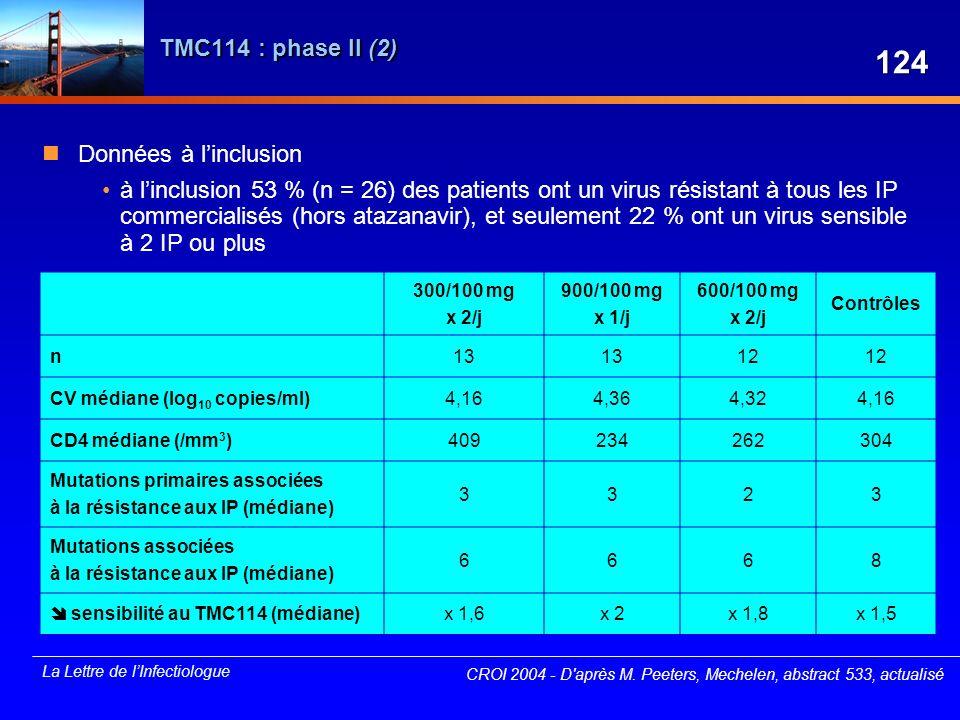 124 TMC114 : phase II (2) Données à l'inclusion