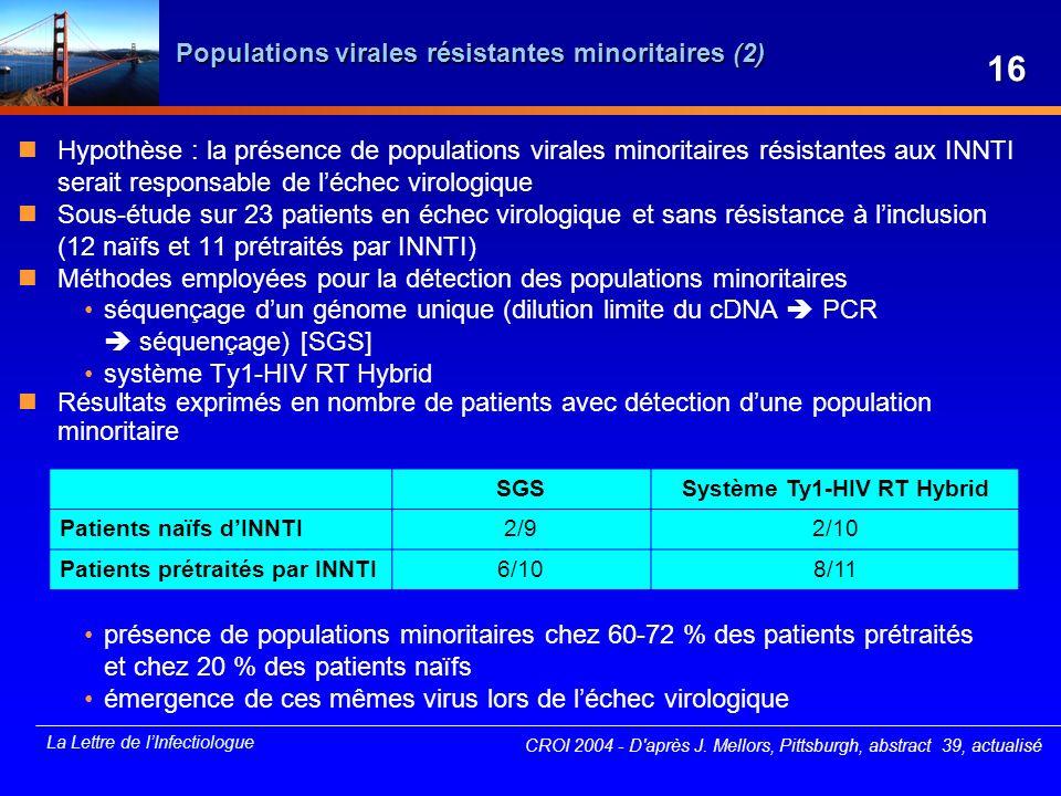 Populations virales résistantes minoritaires (2)