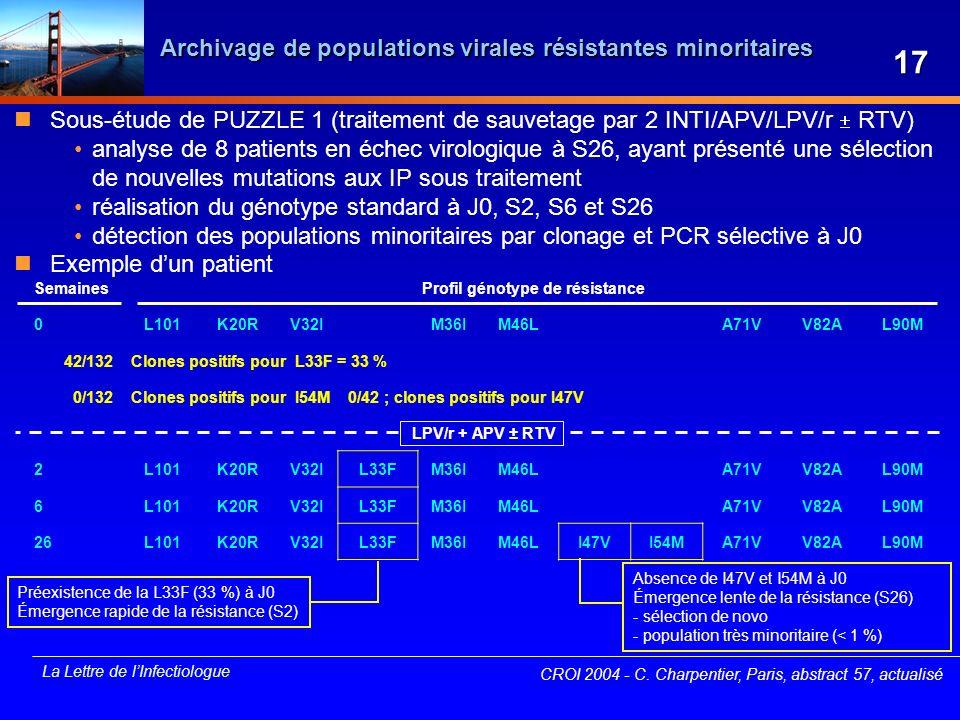 Archivage de populations virales résistantes minoritaires