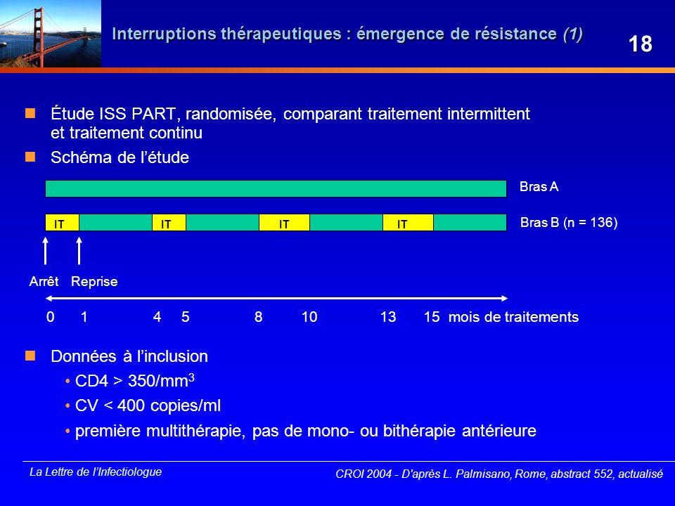 Interruptions thérapeutiques : émergence de résistance (1)