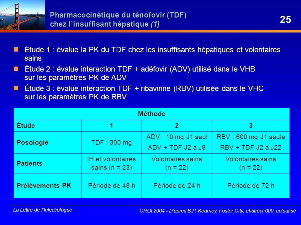 Pharmacocinétique du ténofovir (TDF) chez l'insuffisant hépatique (1)