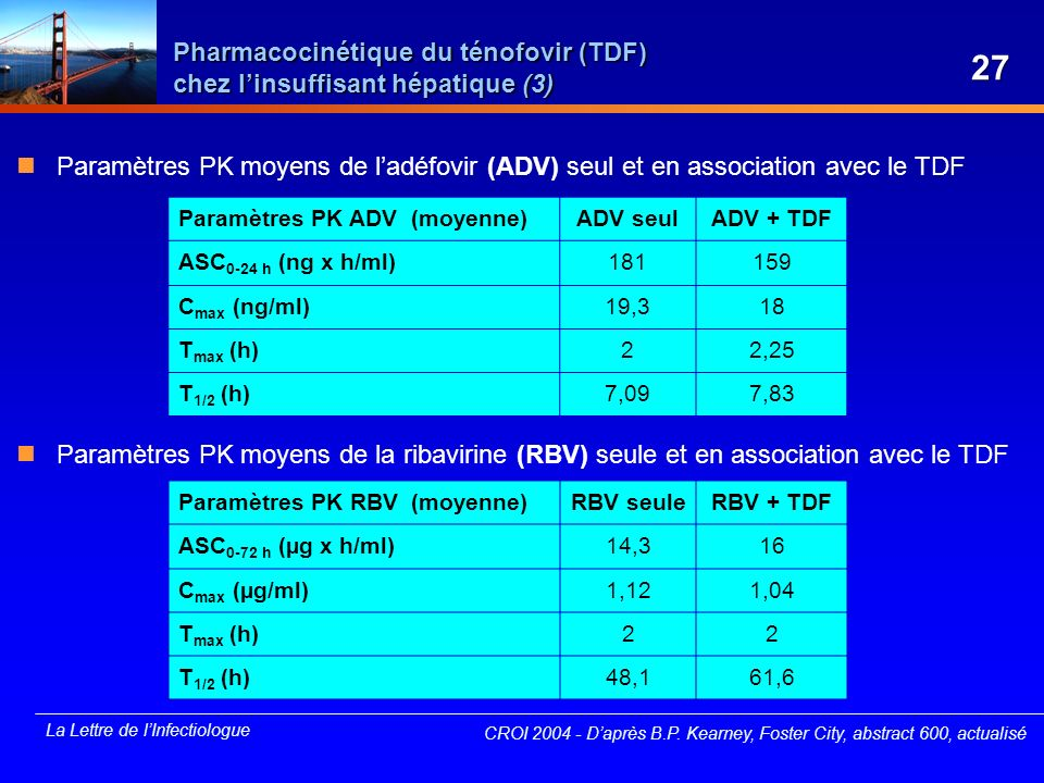 Pharmacocinétique du ténofovir (TDF) chez l'insuffisant hépatique (3)