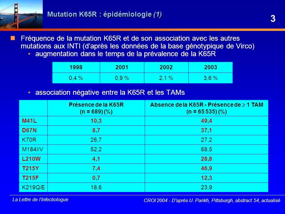 Mutation K65R : épidémiologie (1)