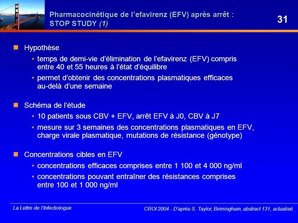 Pharmacocinétique de l'efavirenz (EFV) après arrêt : STOP STUDY (1)