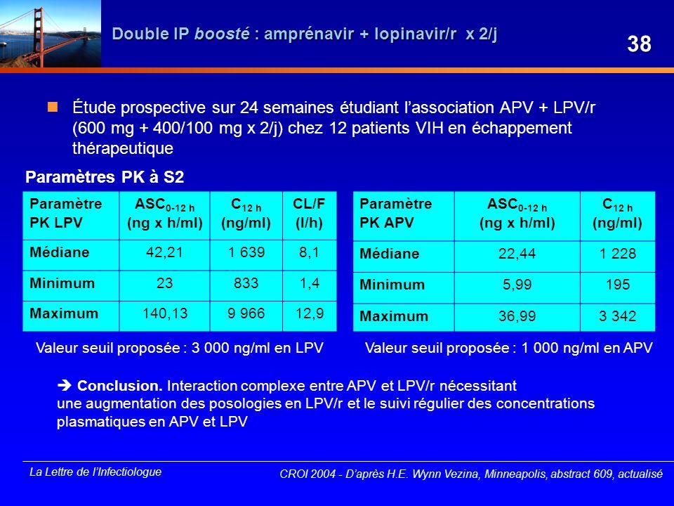 Double IP boosté : amprénavir + lopinavir/r x 2/j