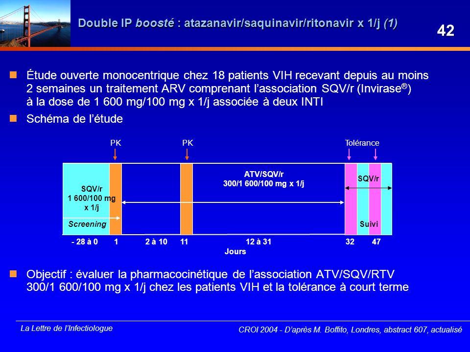 Double IP boosté : atazanavir/saquinavir/ritonavir x 1/j (1)