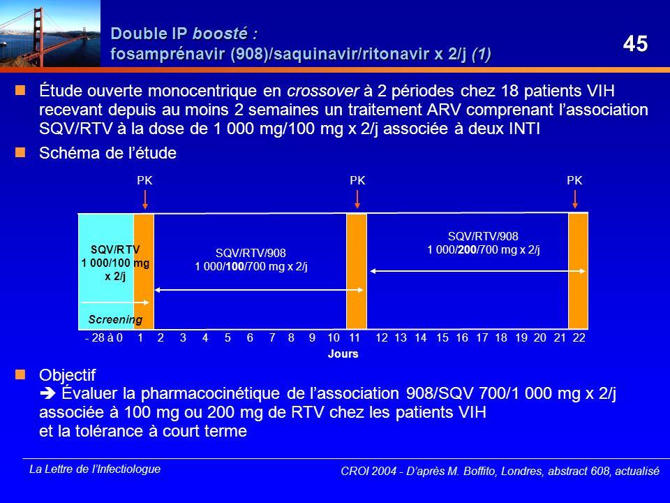 Double IP boosté : fosamprénavir (908)/saquinavir/ritonavir x 2/j (1)