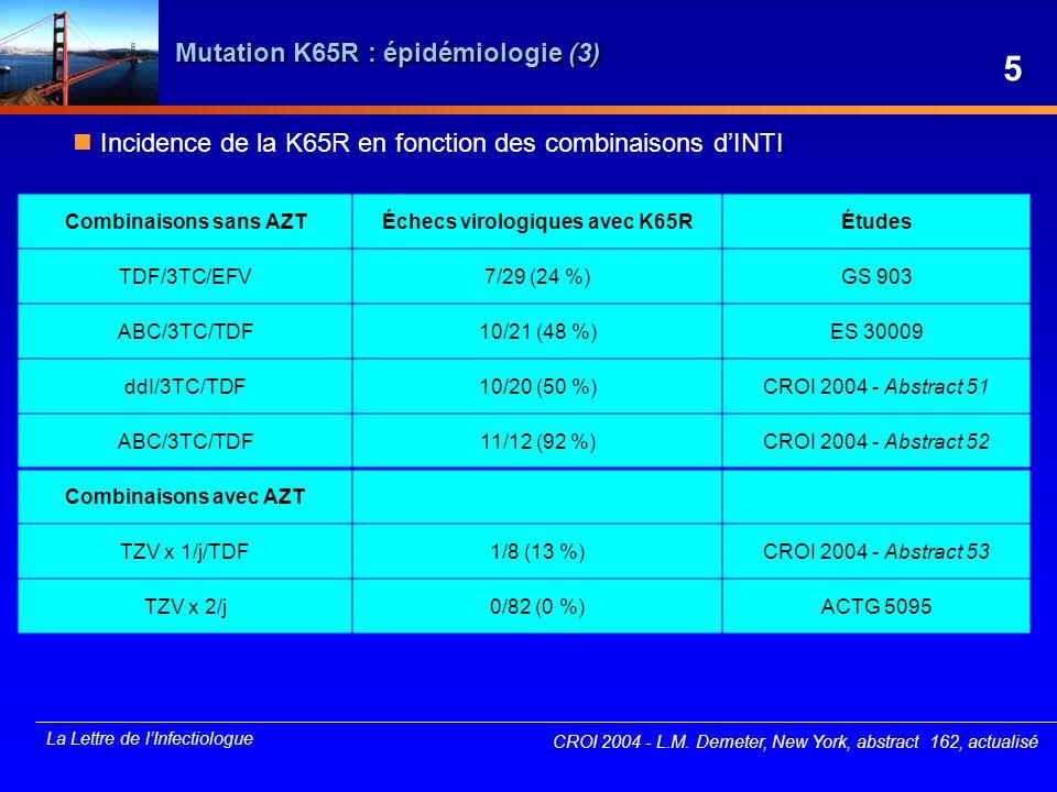Mutation K65R : épidémiologie (3)