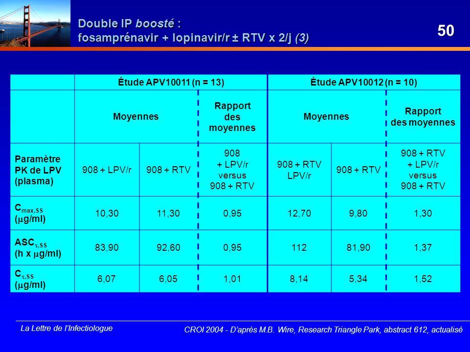 Double IP boosté : fosamprénavir + lopinavir/r ± RTV x 2/j (3)