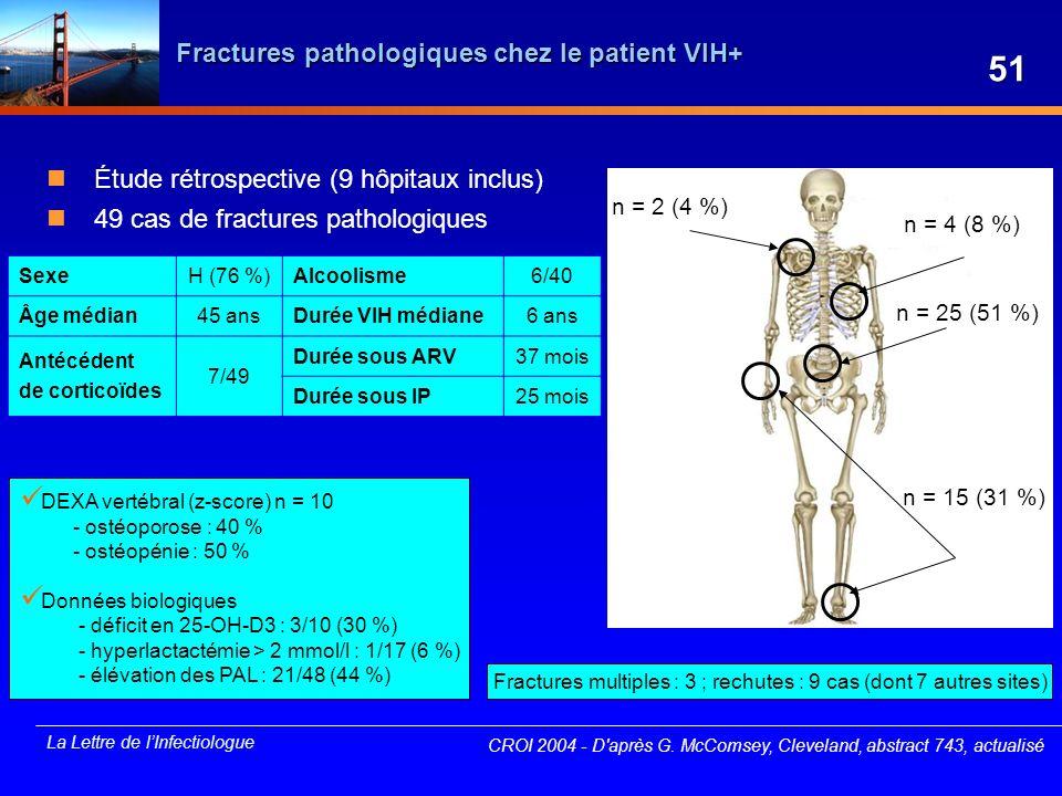 Fractures pathologiques chez le patient VIH+