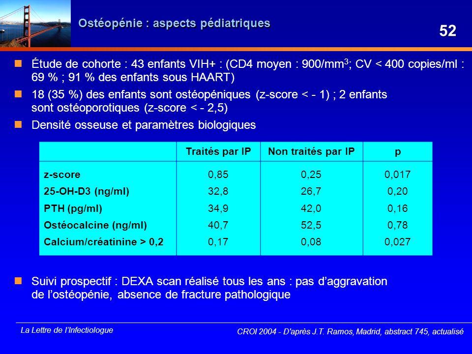 Ostéopénie : aspects pédiatriques